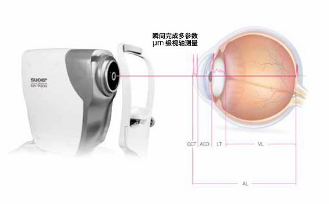 中佳SW-9000 光学生物测量仪