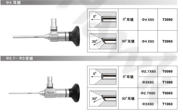 RJ-IA型、RJ-IIA型、RG-IA型 耳镜