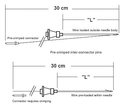 AD-TECH硬膜下条状电极