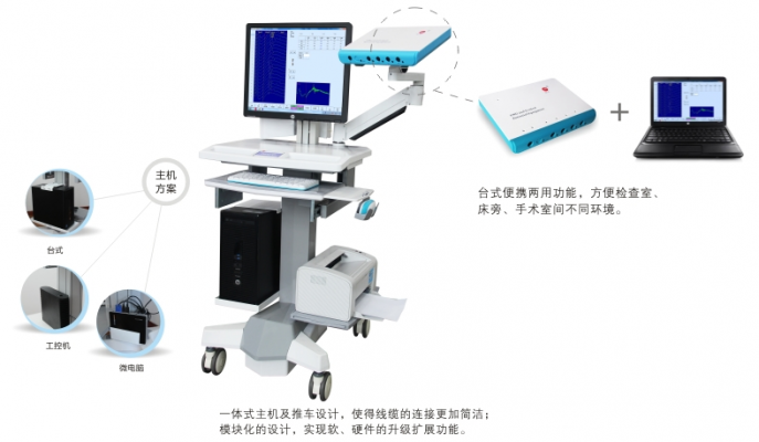 NeuroCare肌电图与诱发电位仪